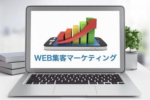 web集客マーケティング